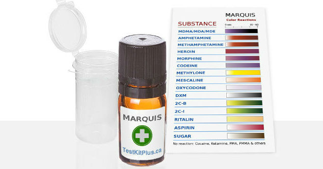 The Most Reliable Marquis Reagent Test Kits - A 2019 Buyer's Guide