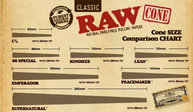 RAW Pre Rolled Cones Sizes